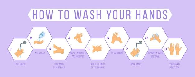 Persönliche hygiene, infografik zur gesundheitserziehung