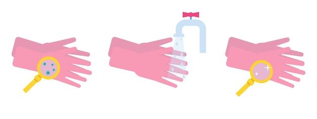 Persönliche tägliche hygiene. hände waschen. covid 19 prävention. töte das virus coronavirus. illustration