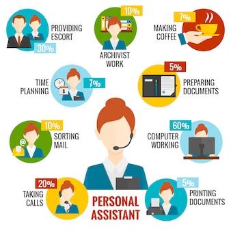 Persönlicher assistent infografiken