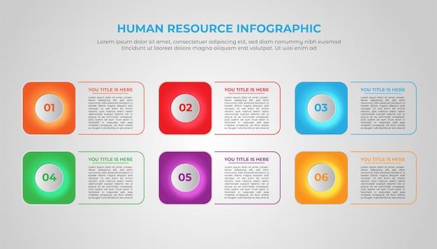 Personal infografik-prozess