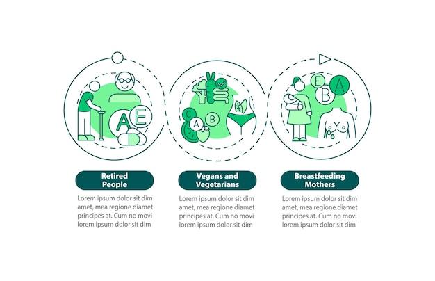 Personen in nahrungsergänzungsmitteln benötigen eine infografik-vorlage