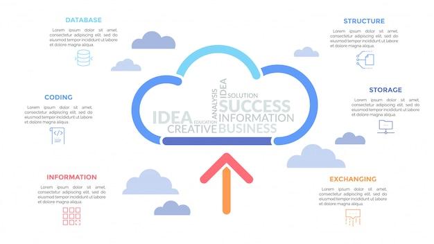 Pfeil zeigt auf eine wolke, die von mehrfarbigen linien gezeichnet und von linearen piktogrammen und textfeldern umgeben ist. konzept der datenspeicherung und des datei-uploads.