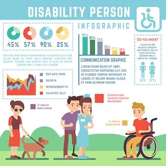 Pflege für behinderte