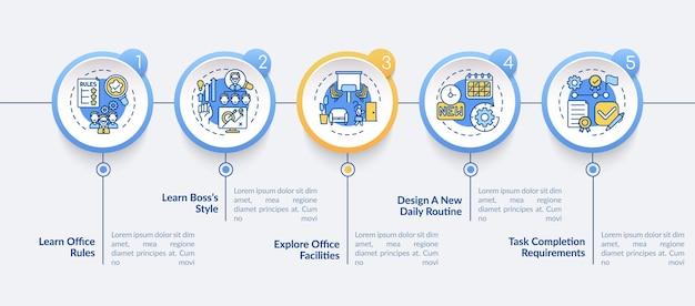Pflichten der arbeiter-infografik-vorlage