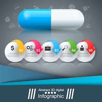 Pharmakologie-infografik