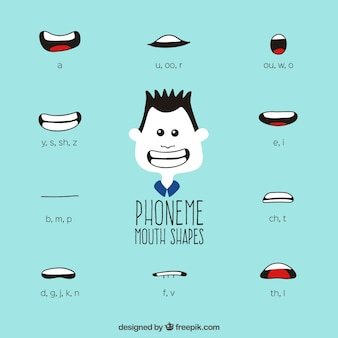 Phonem mundformen