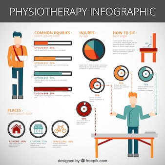 Physiotherapie infografik