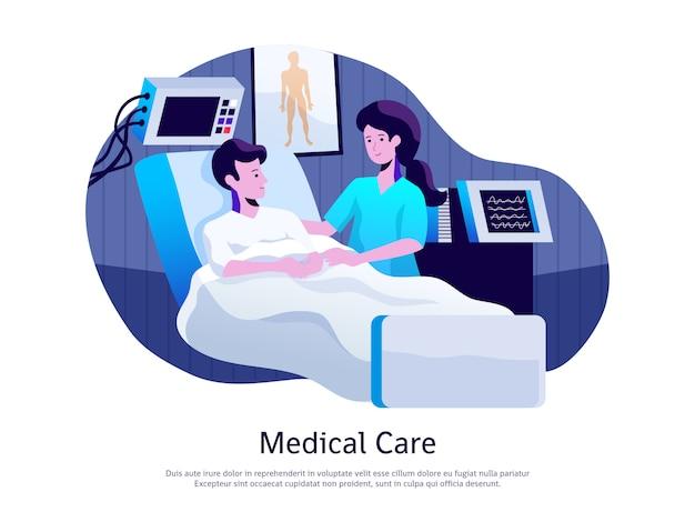 Plakat der medizinischen versorgung