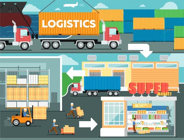 Plakat für logistikdienstleistung und einzelhandelsvertrieb