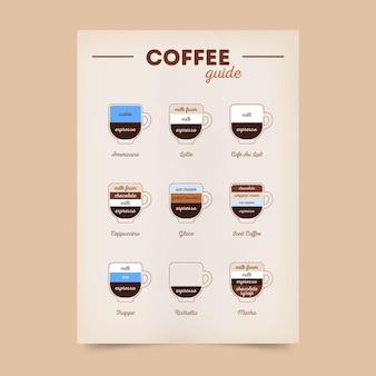 Plakat mit auswahl an kaffee