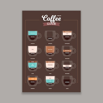 Plakat mit kaffeeführer