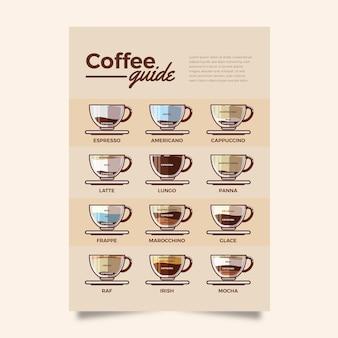 Plakat mit verschiedenen gezeichneten kaffeesorten