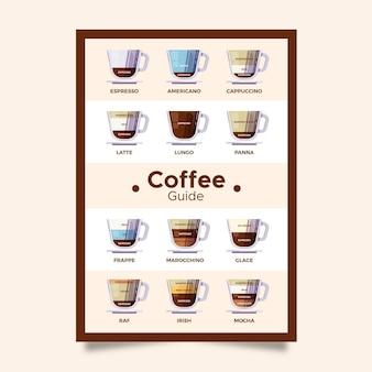 Plakat mit verschiedenen kaffeesorten