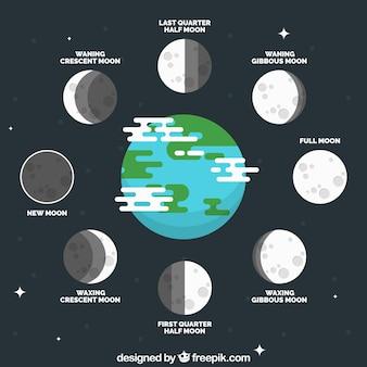 Planet erde mit mond in verschiedenen phasen