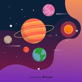 Planeten aus dem sonnensystem