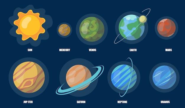 Planeten des sonnensystems gesetzt
