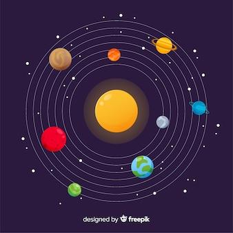 Planeten, die im flachen design um die sonne kreisen
