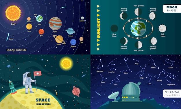Planeten raum banner gesetzt.