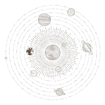 Planetenbahnen des sonnensystems