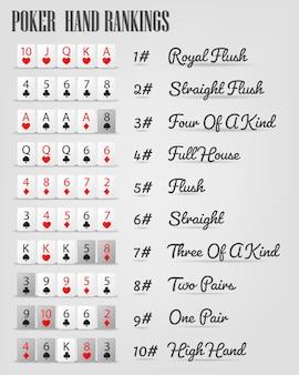 Poker hand ranking-kombinationen