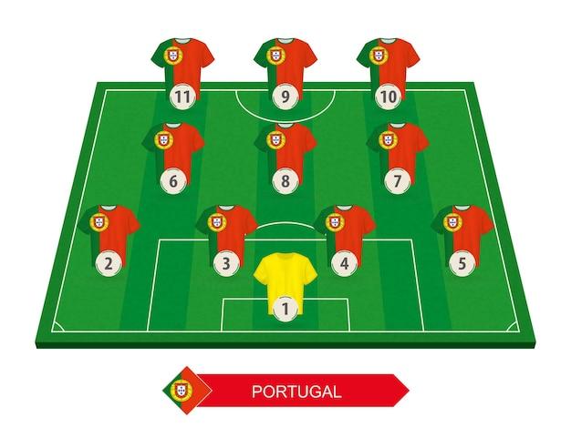 Portugal fußballmannschaft aufstellung auf fußballplatz für europäischen fußballwettbewerb