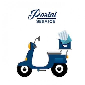 Post design