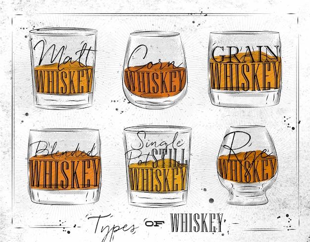Poster arten von whiskey mit brille schriftzug