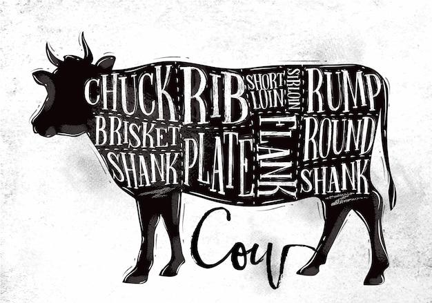 Poster beef cutting schema chuck-schaft rippenplatte lendenstück shortloin rump im vintage-stil