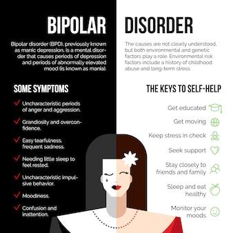 Poster für eine zweipolige störung der psychischen krankheit
