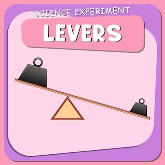 Poster für wissenschaftliches experiment mit hebeln