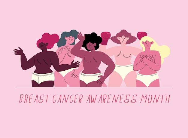Poster zur aufklärung über brustkrebs