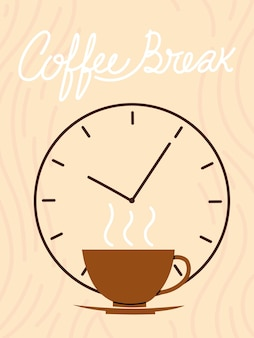 Poster zur kaffeepause