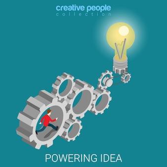 Powering idee flach isometrisch