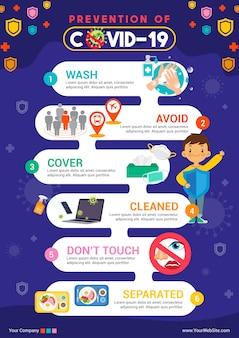 Prävention von coronavirus-infografik