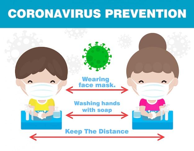 Präventionstipps infografik des coronavirus