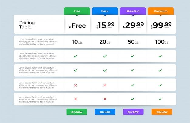 Preisliste der benutzeroberfläche