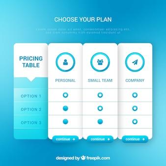 Preistabelle festgelegt