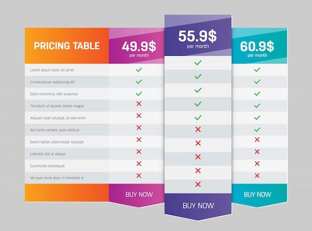 Preistabelle für den webvergleich von geschäftsplänen.