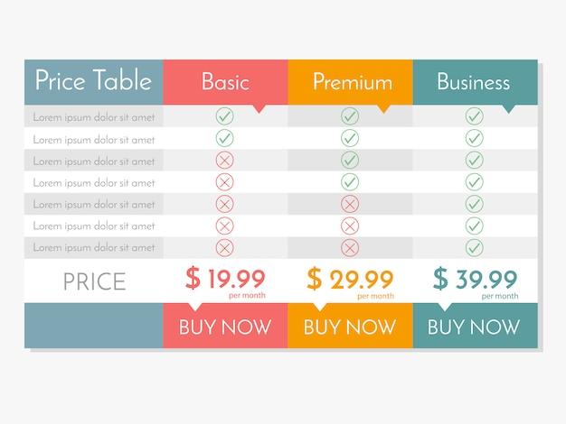 Preistabelle für websites und anwendungen. vektor business diagrammvorlage