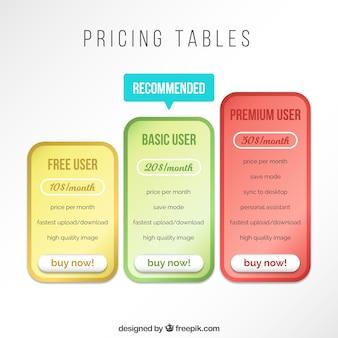 Preistabellen