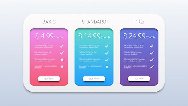 Preistabellenvorlage für das web
