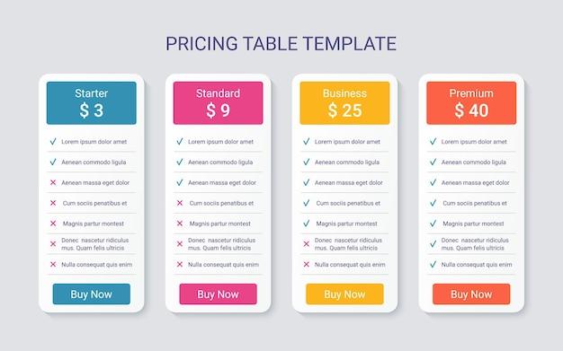 Preistabellenvorlage. vergleichsdiagramm-layout. vektor. preisdatenraster. tabellenblatt mit 4 spalten. vergleichende tabellenkalkulationen. checkliste tarif. kaufmenü mit optionen. einfache abbildung.