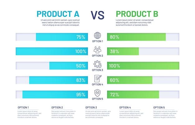 Produkte vergleichen. vergleichspreistabelle mit optionszeilensymbolen. im vergleich zu infografik-balkendiagrammen. produktauswahl-service-grafik-vektor-konzept. funktionsbeschreibung vergleichen, produkt auswählen