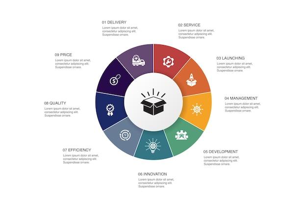 Produktinfografik 10 schritte kreisdesign. preis, qualität, lieferung, entwicklung einfache symbole
