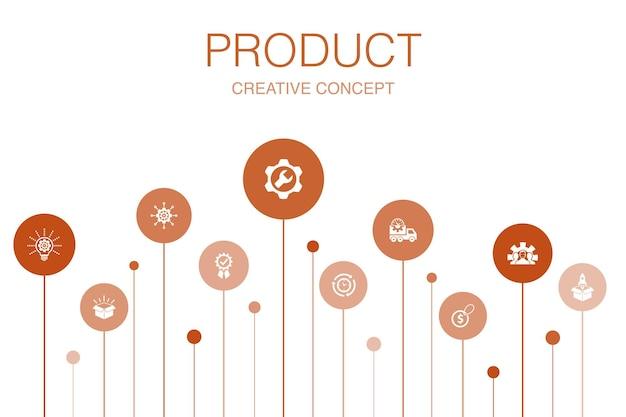 Produktinfografik 10 schritte vorlage.preis, qualität, lieferung, entwicklung einfache symbole