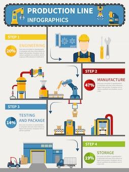Produktionslinie infografiken