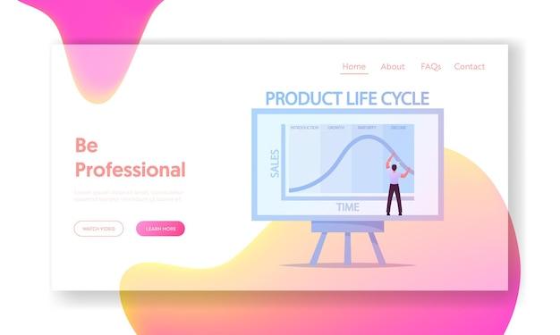 Produktlebenszyklus-marketingstrategie, analytics-landingpage-vorlage