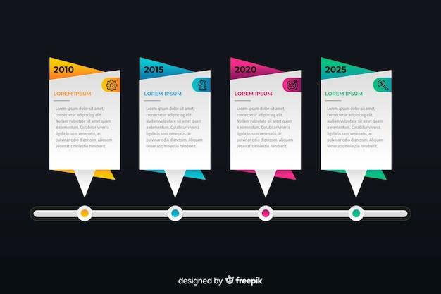 Professionelle zeitleiste infografik