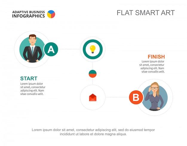 Projektarbeitsablauf-folienvorlage diagramm. kreatives konzept für infografik, bericht