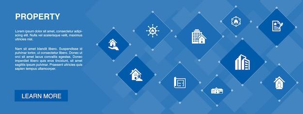 Property banner 10 icons concept.property type, annehmlichkeiten, mietvertrag, grundriss einfache icons